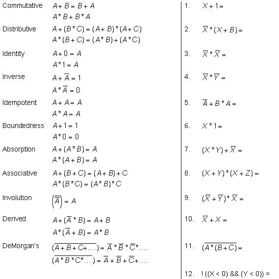 Boolean Algebra Worksheet Free Worksheets Library – Simplify Each Expression Worksheet